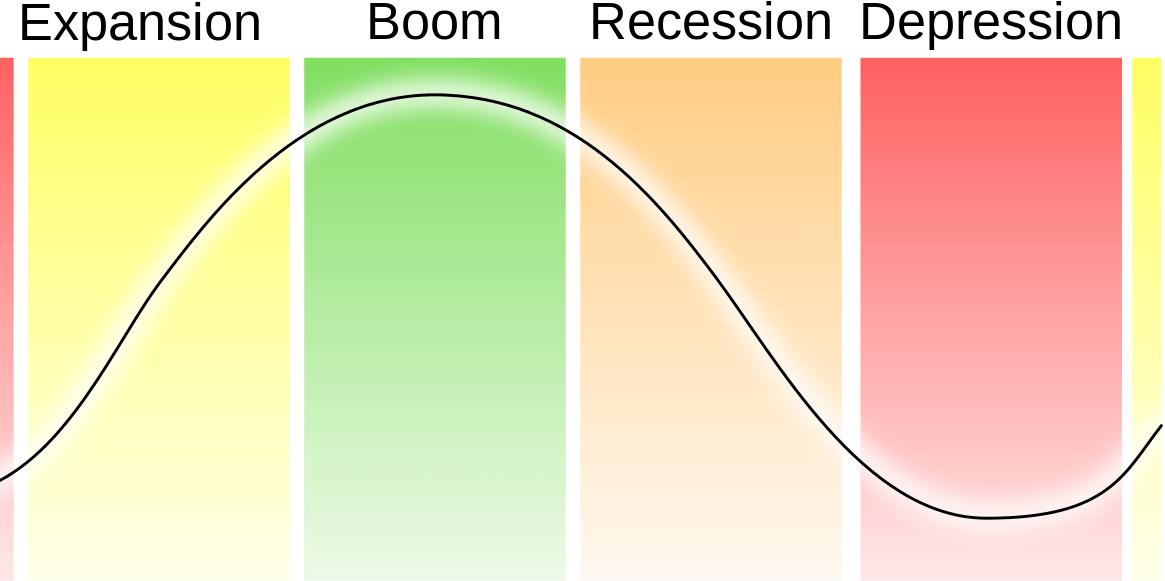 Stranded Assets and Potentially The Next Economic Shock